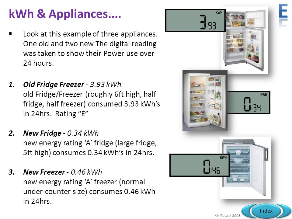 E kWh & Appliances....
