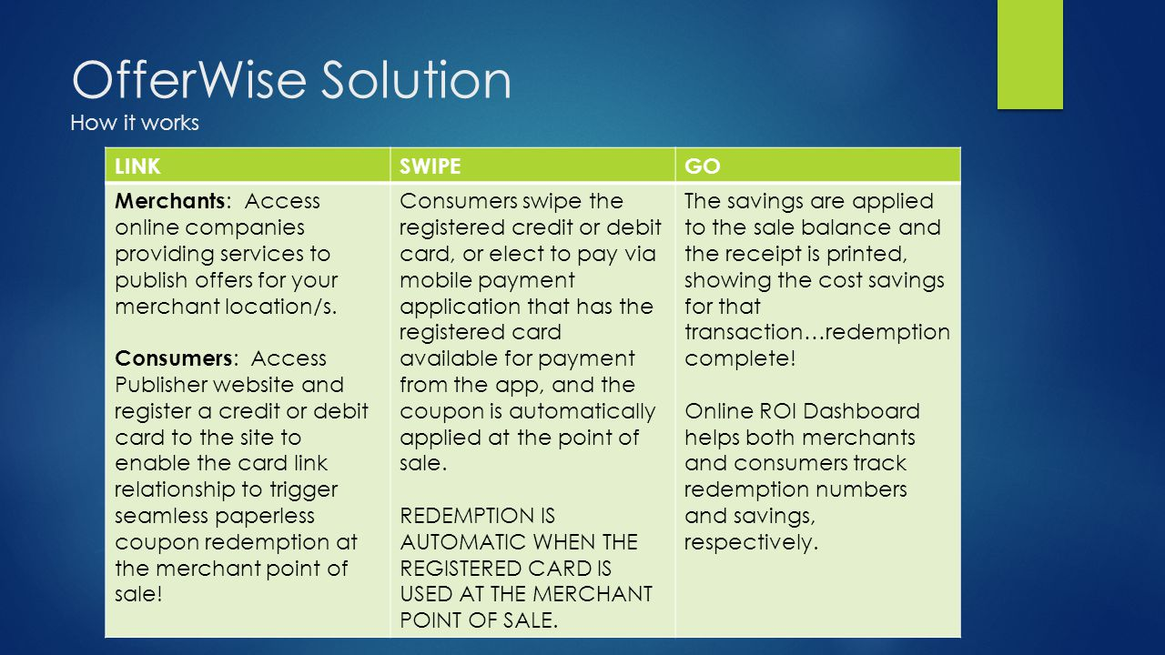 OfferWise Solution How it works