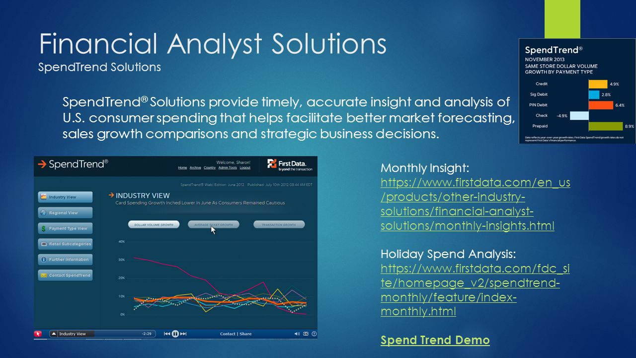 Financial Analyst Solutions SpendTrend Solutions