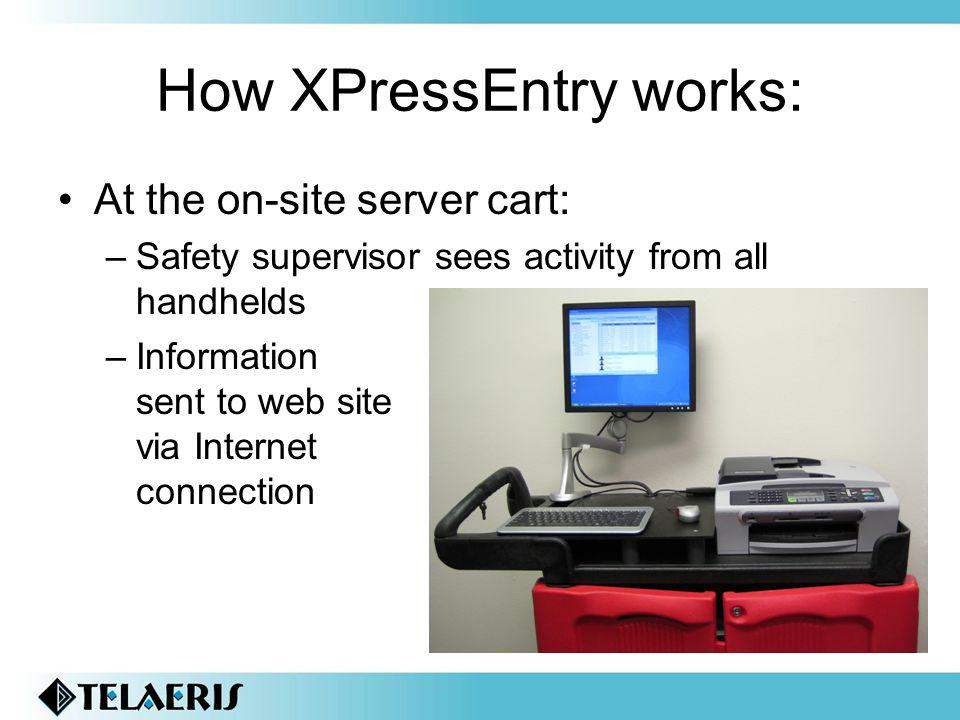 How XPressEntry works: