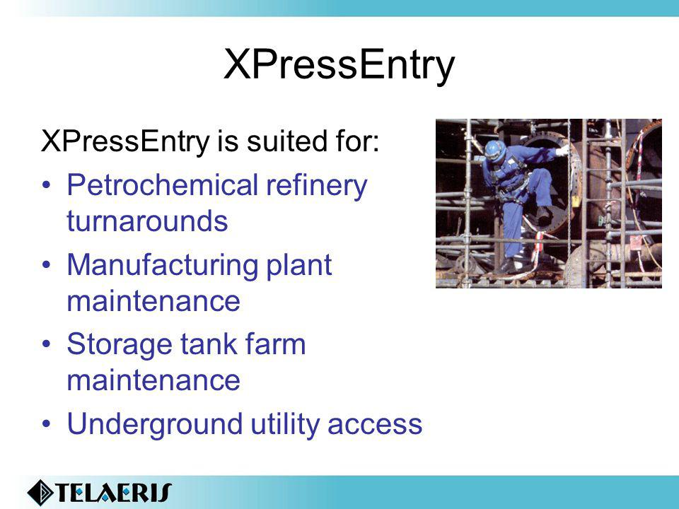 XPressEntry XPressEntry is suited for: