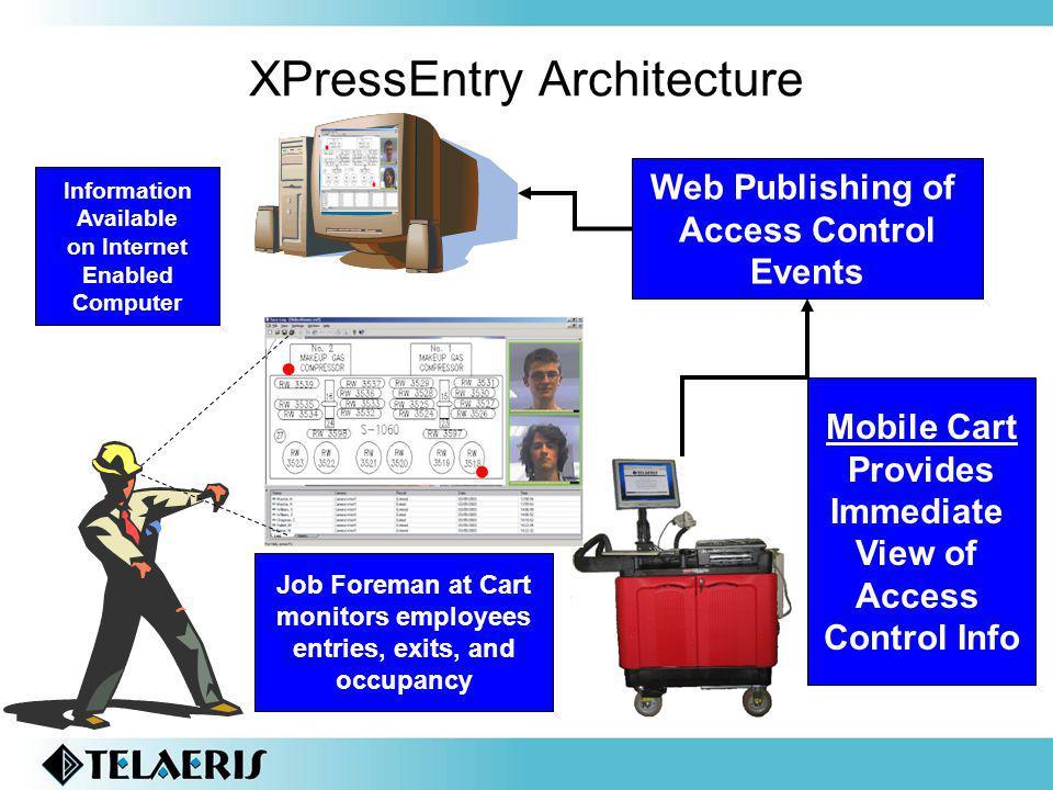 XPressEntry Architecture