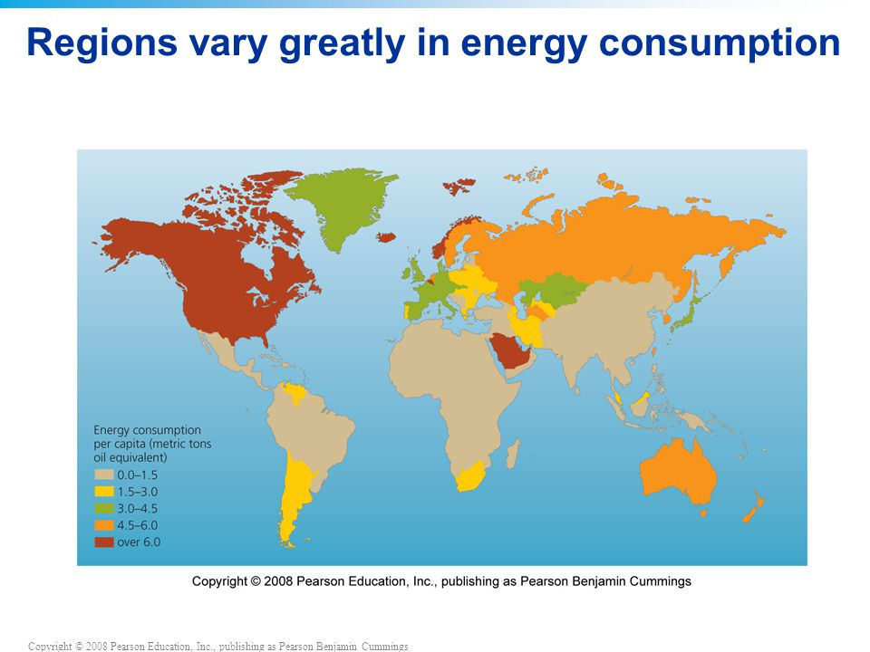 Regions vary greatly in energy consumption