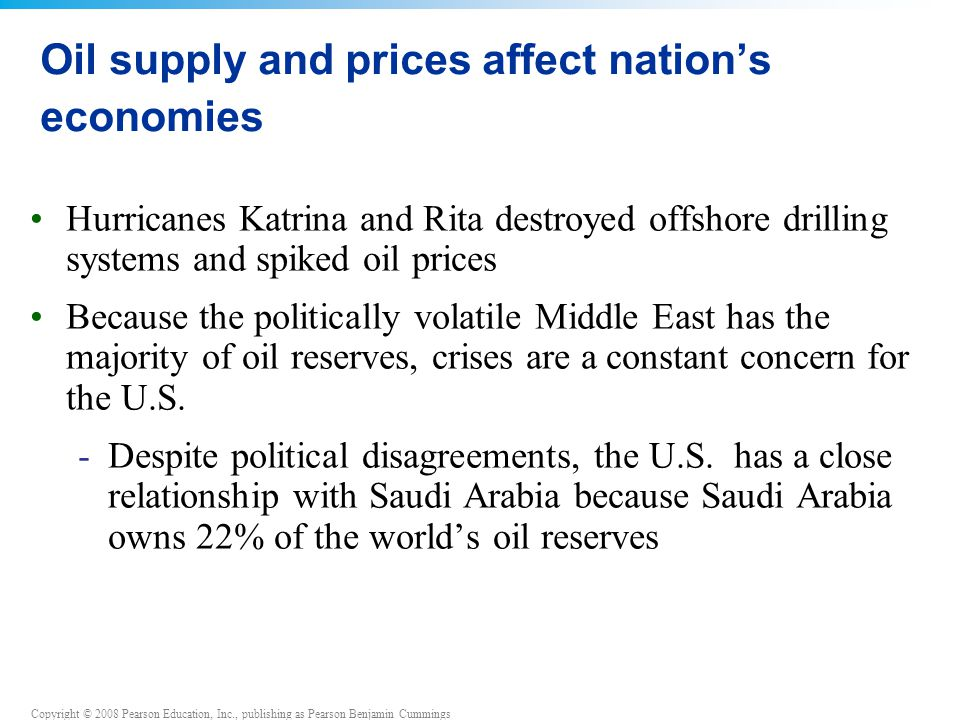 Oil supply and prices affect nation's economies