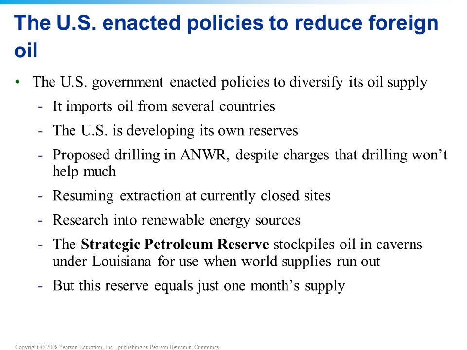 The U.S. enacted policies to reduce foreign oil