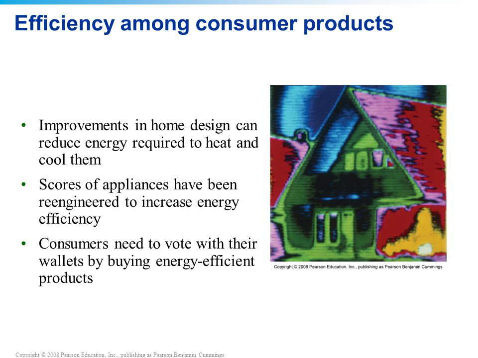 Efficiency among consumer products