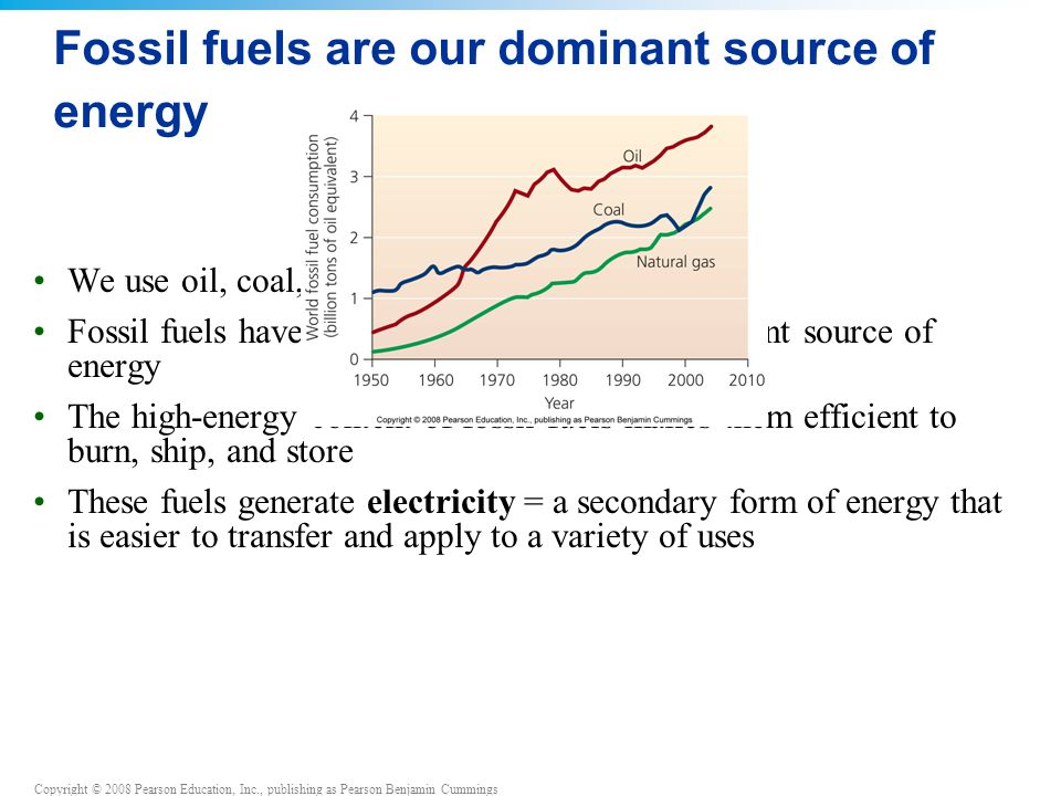 Fossil fuels are our dominant source of energy