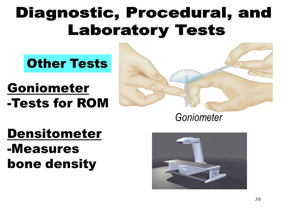 Diagnostic, Procedural, and Laboratory Tests Pt 5