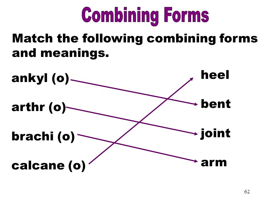 Combining Forms Combining Forms