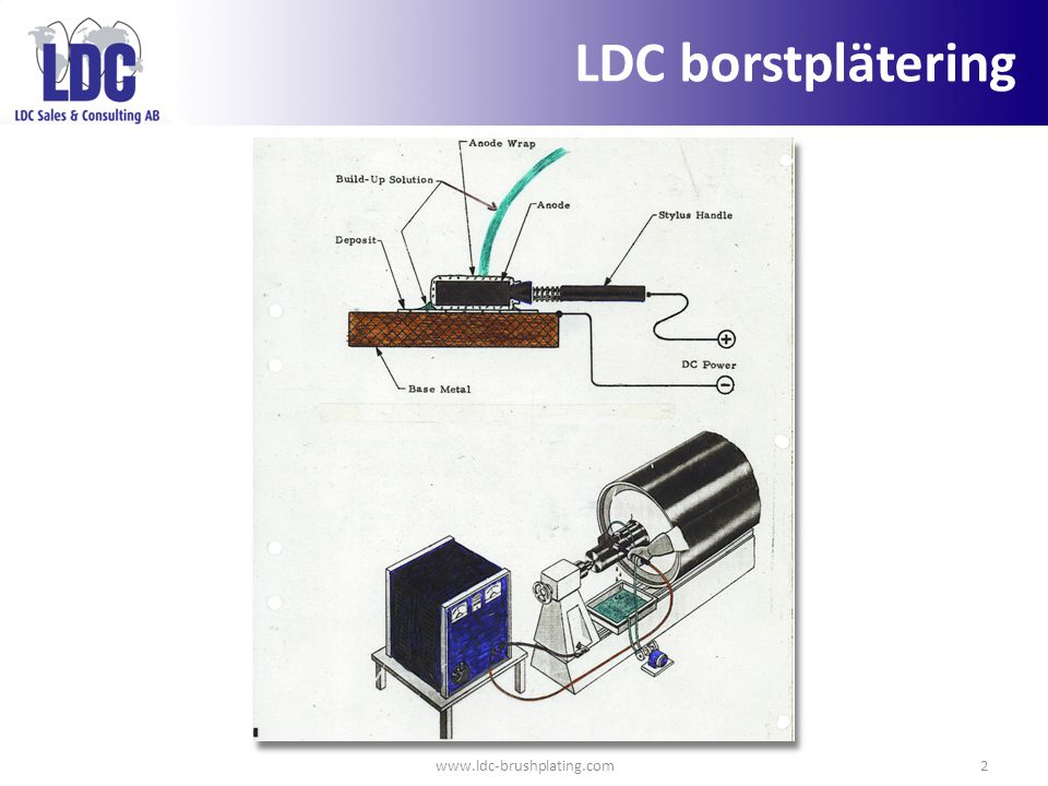 LDC borstplätering www.ldc-brushplating.com