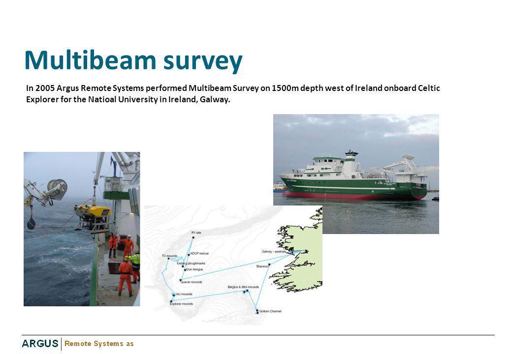 Multibeam survey