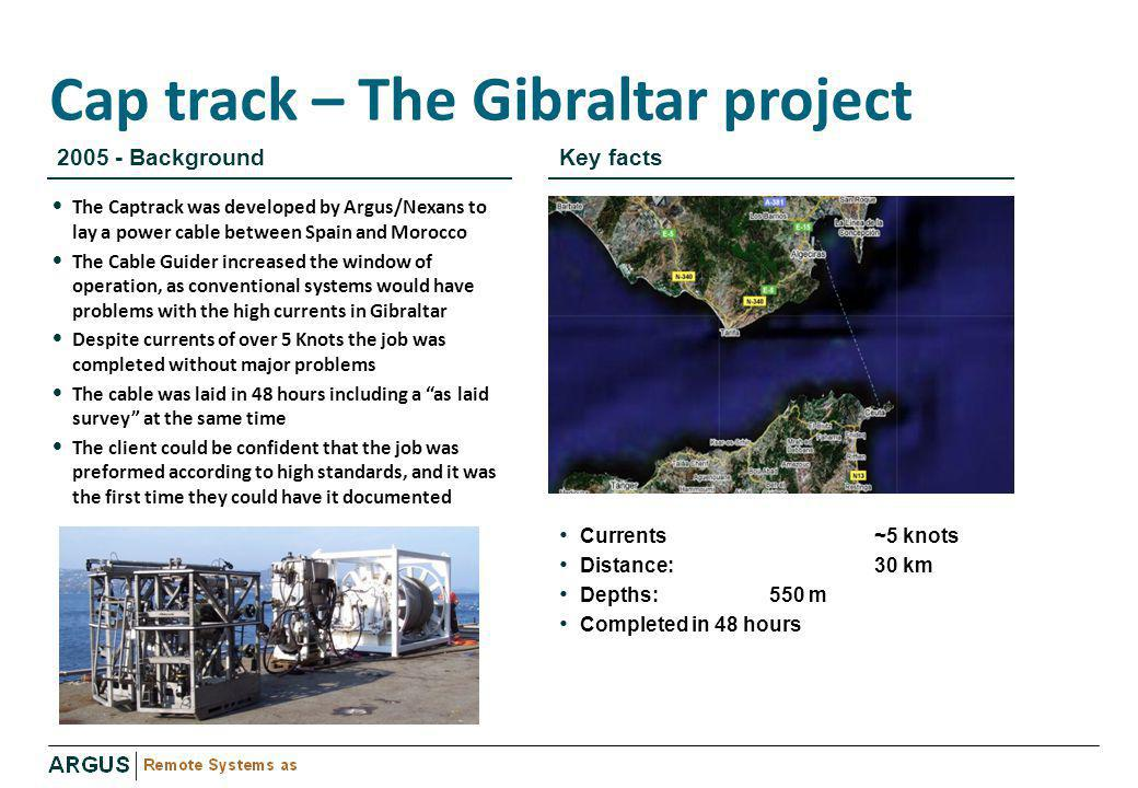 Cap track – The Gibraltar project