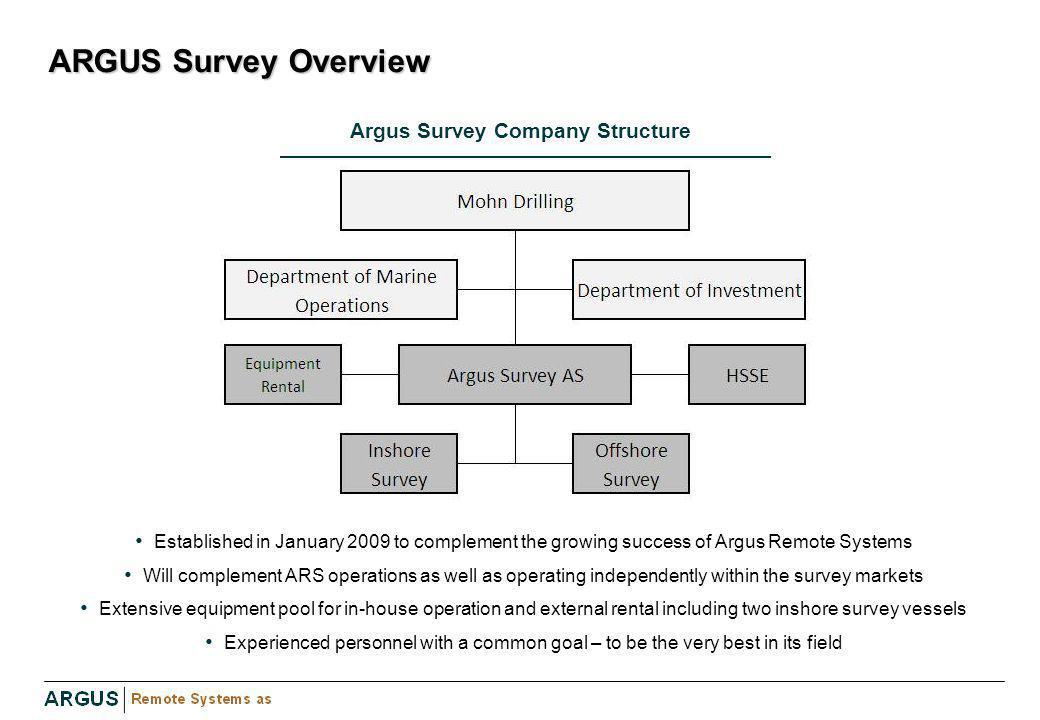 ARGUS Survey Overview Argus Survey Company Structure