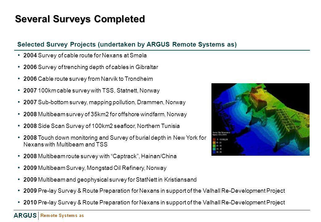 Several Surveys Completed