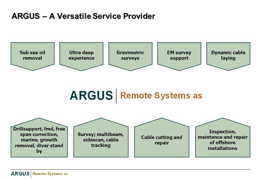 ARGUS – A Versatile Service Provider