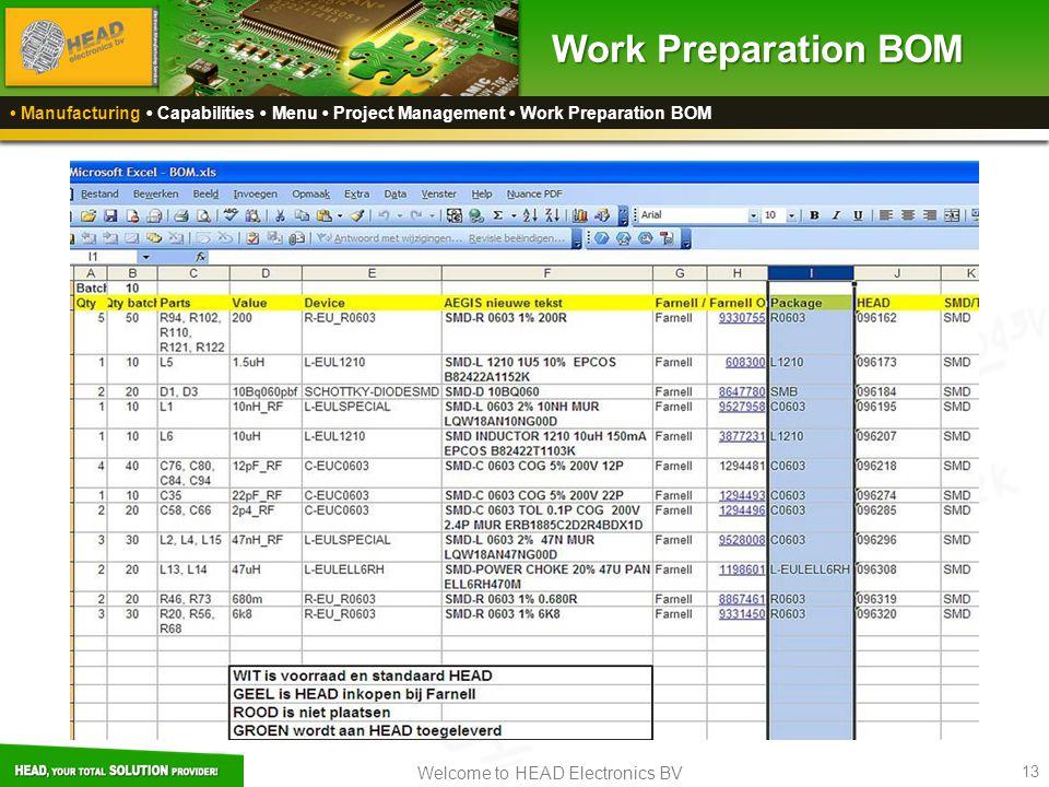 Work Preparation BOM • Manufacturing • Capabilities • Menu • Project Management • Work Preparation BOM.
