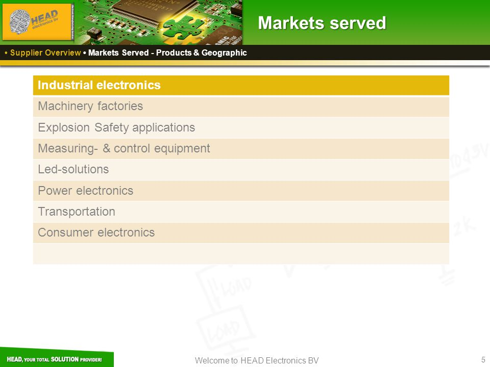Markets served Industrial electronics Machinery factories