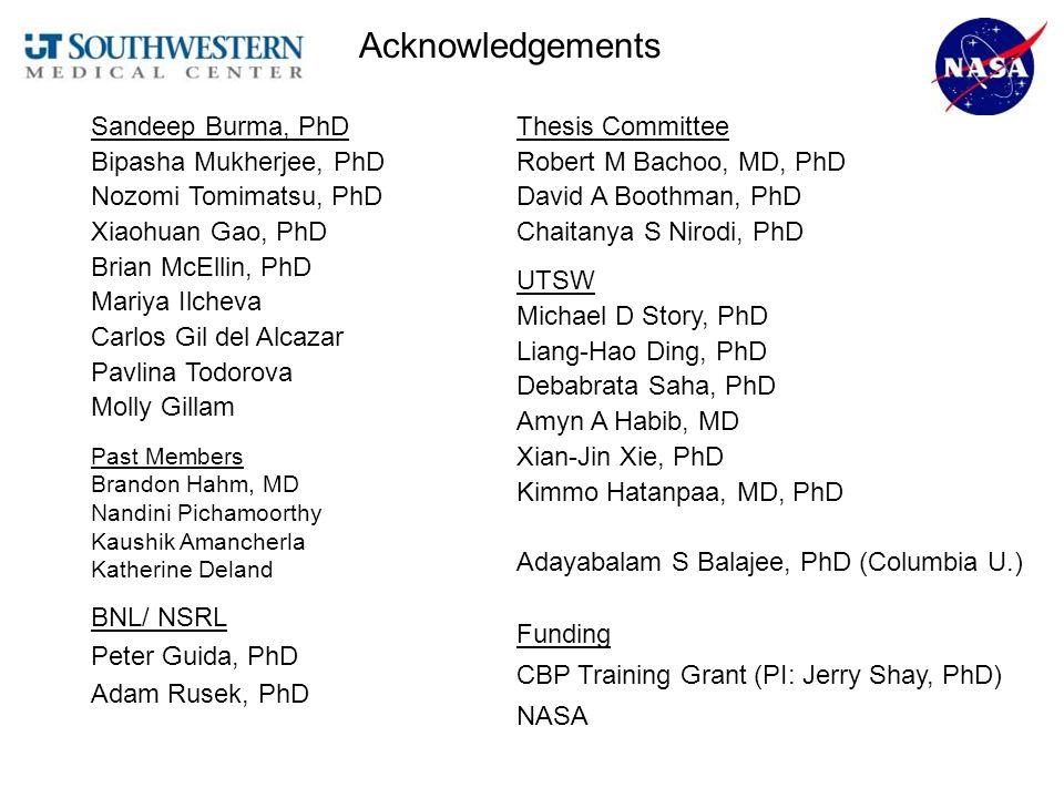 Acknowledgements Sandeep Burma, PhD Bipasha Mukherjee, PhD