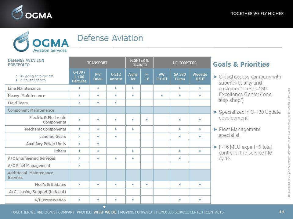 Defense Aviation Goals & Priorities
