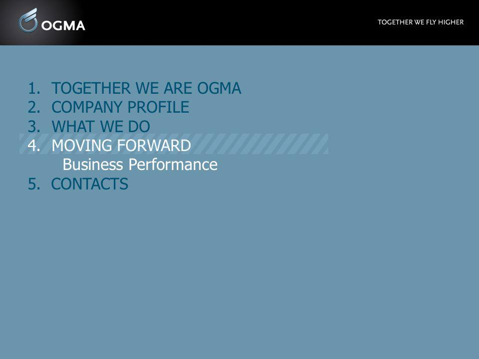 TOGETHER WE ARE OGMA COMPANY PROFILE WHAT WE DO MOVING FORWARD Business Performance 5. CONTACTS