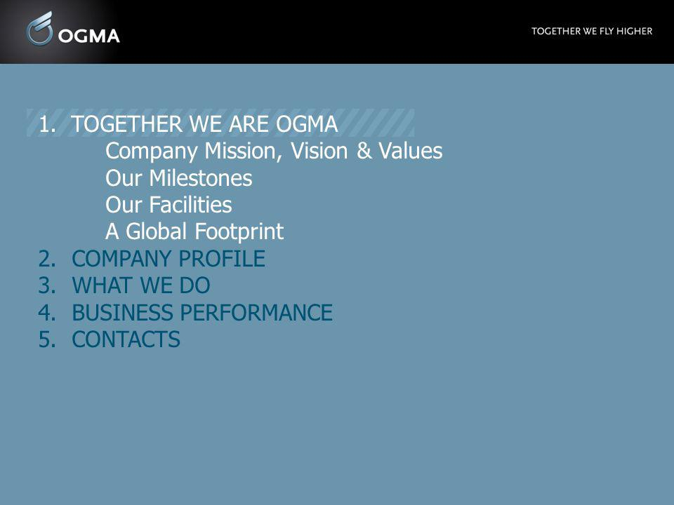 1. TOGETHER WE ARE OGMA Company Mission, Vision & Values. Our Milestones. Our Facilities. A Global Footprint.