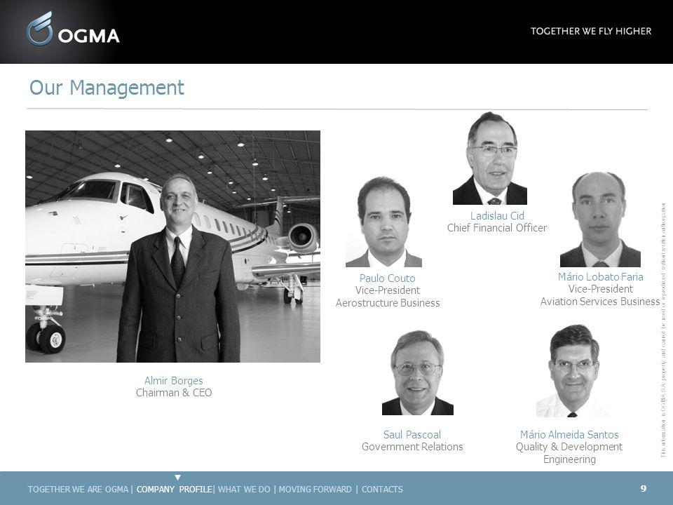 Our Management Paulo Couto Vice-President Aerostructure Business