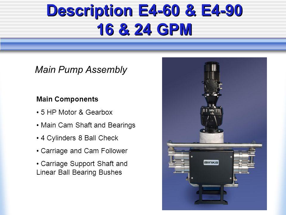 Description E4-60 & E4-90 16 & 24 GPM