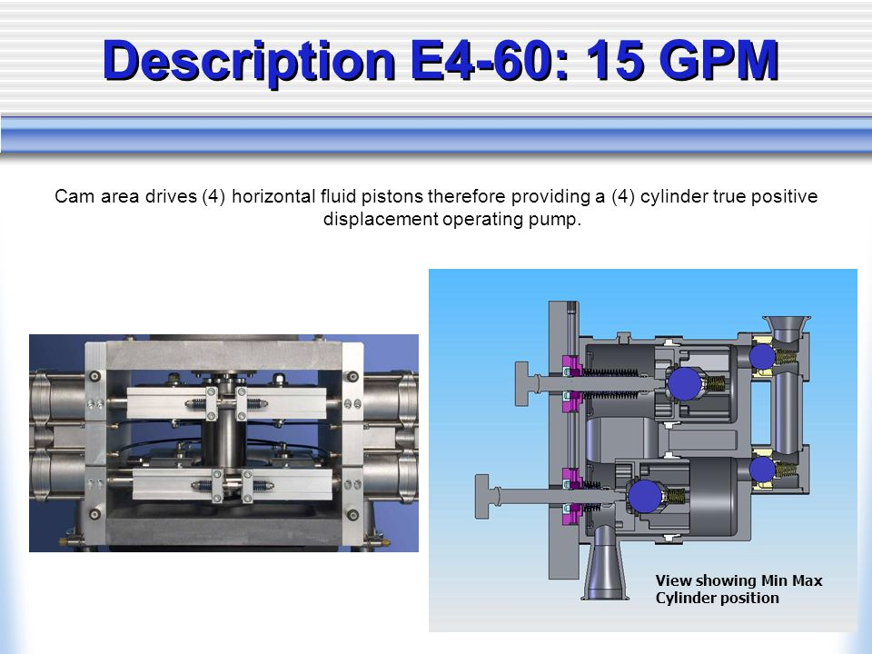 Description E4-60: 15 GPM Cam area drives (4) horizontal fluid pistons therefore providing a (4) cylinder true positive displacement operating pump.