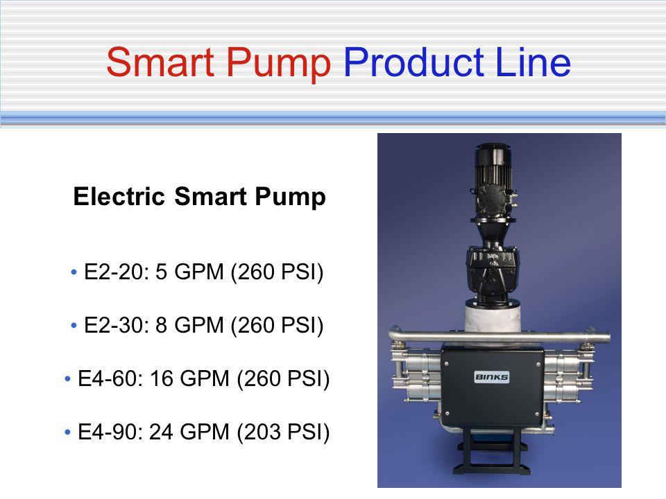 Smart Pump Product Line