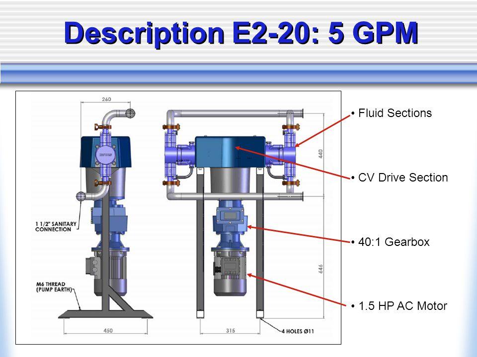 Description E2-20: 5 GPM Fluid Sections CV Drive Section 40:1 Gearbox