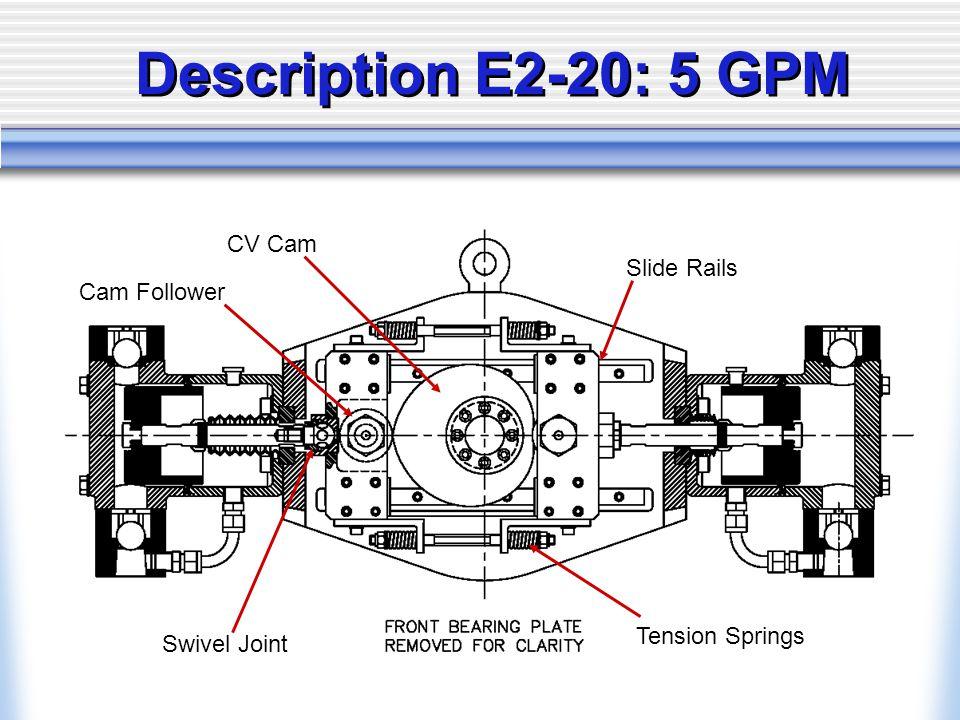 Description E2-20: 5 GPM CV Cam Slide Rails Cam Follower