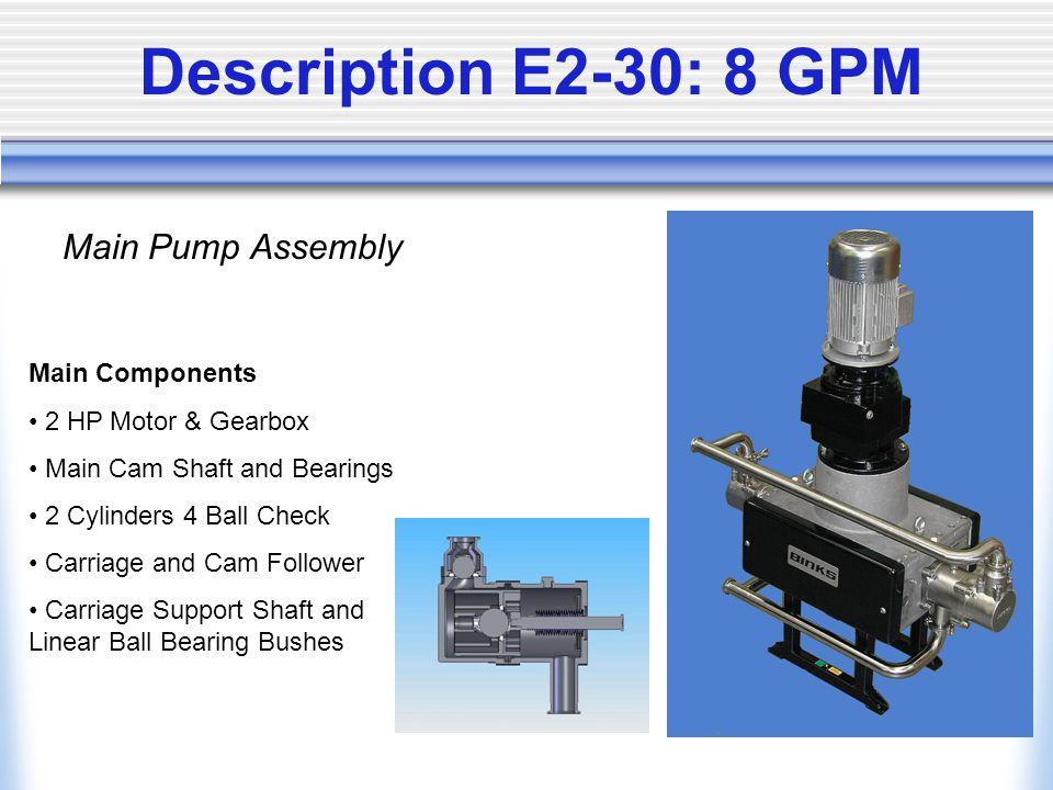 Description E2-30: 8 GPM Main Pump Assembly Main Components