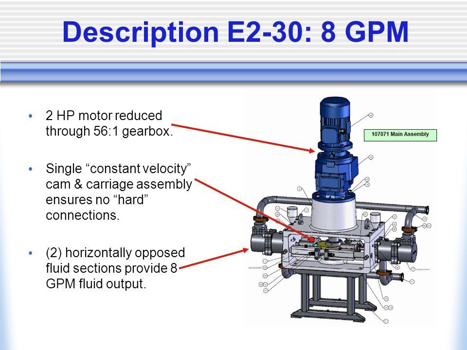 Description E2-30: 8 GPM 2 HP motor reduced through 56:1 gearbox.
