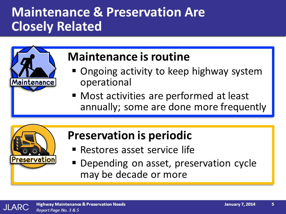 Maintenance & Preservation Are Closely Related