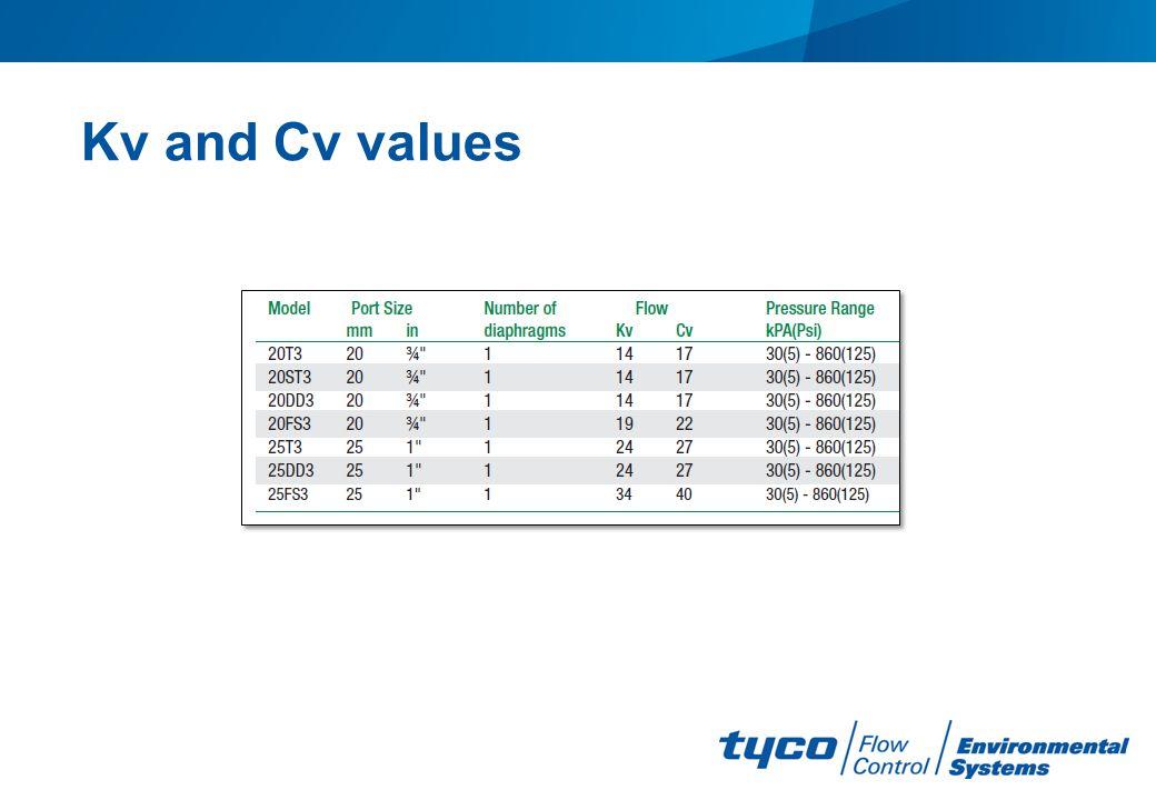 Kv and Cv values