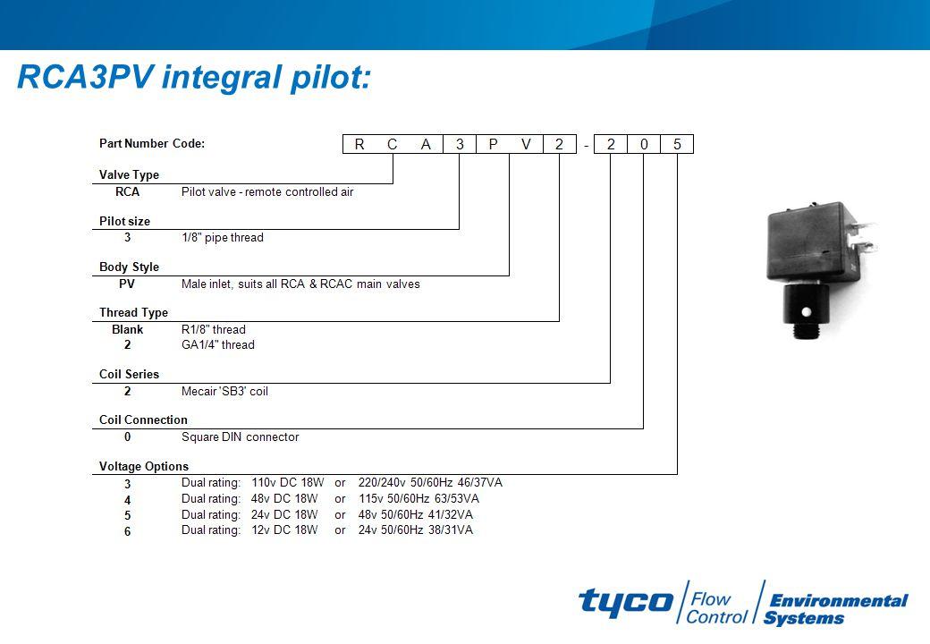 RCA3PV integral pilot: