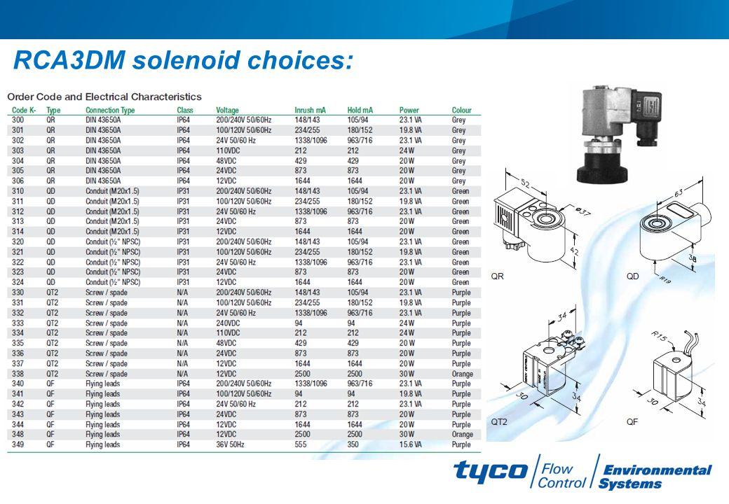 RCA3DM solenoid choices: