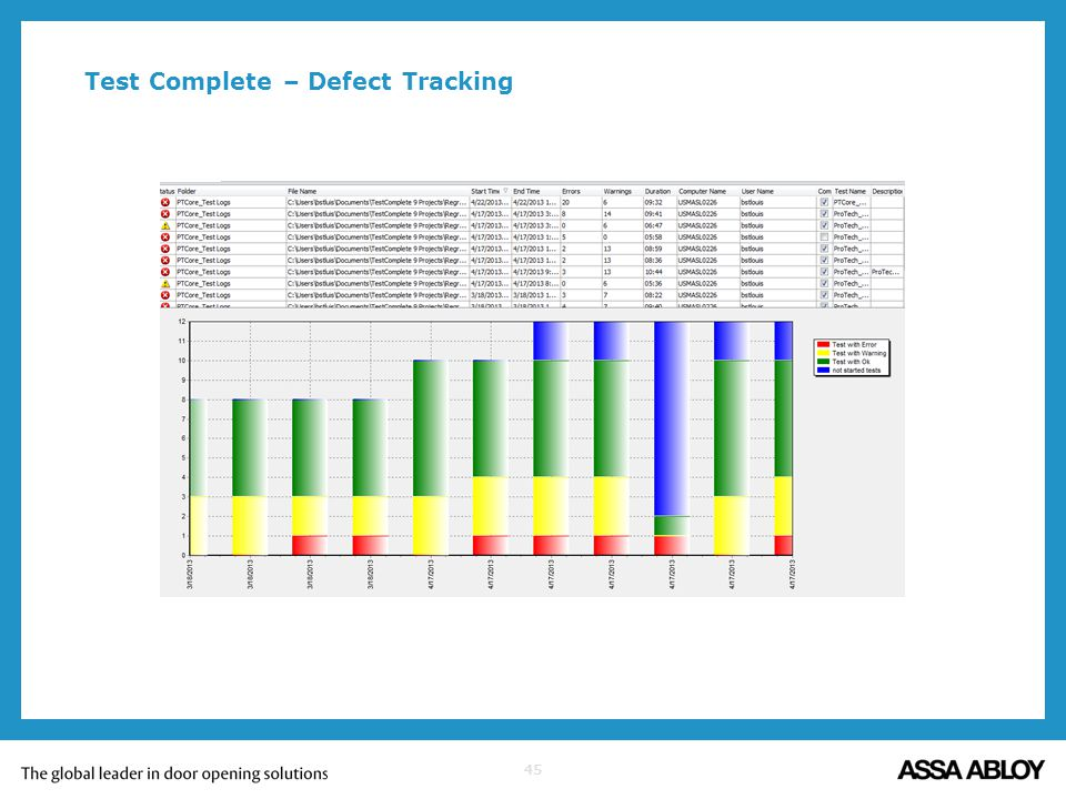 Test Complete – Defect Tracking