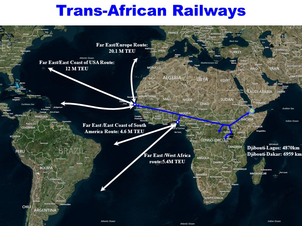 Trans-African Railways