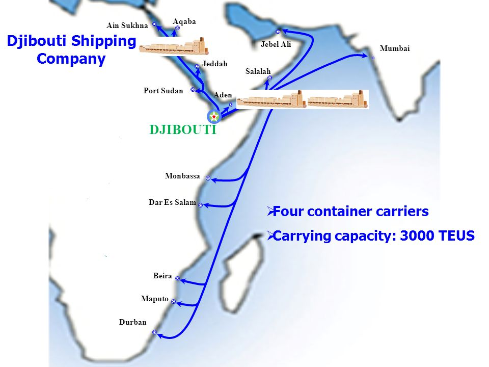 Djibouti Shipping Company