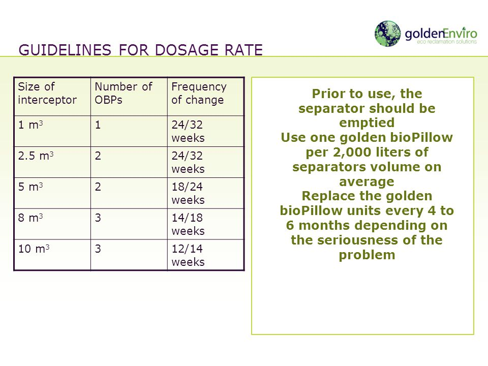 Guidelines for dosage rate