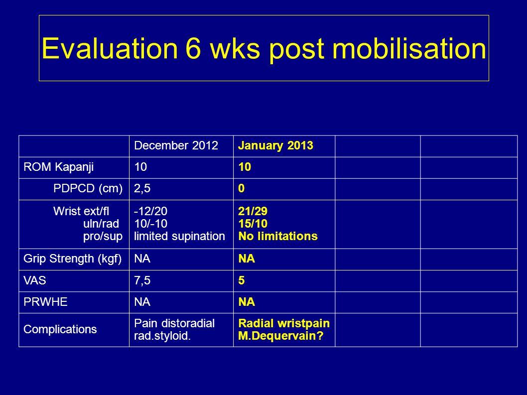 Evaluation 6 wks post mobilisation