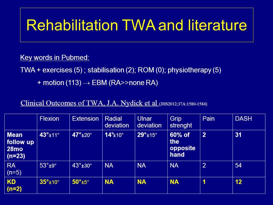 Rehabilitation TWA and literature