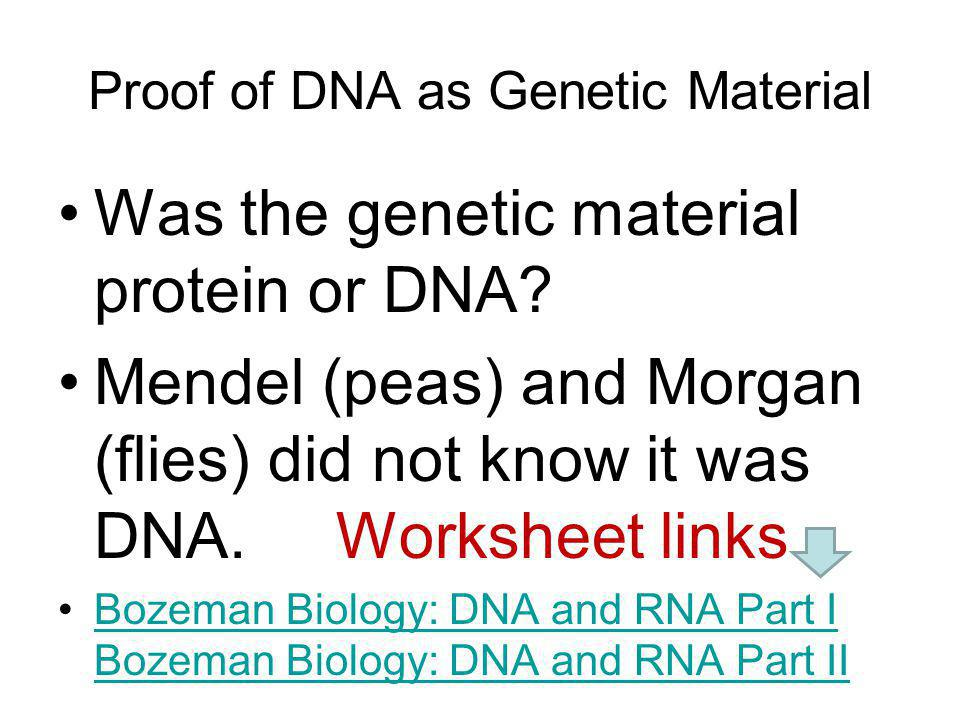 Proof of DNA as Genetic Material