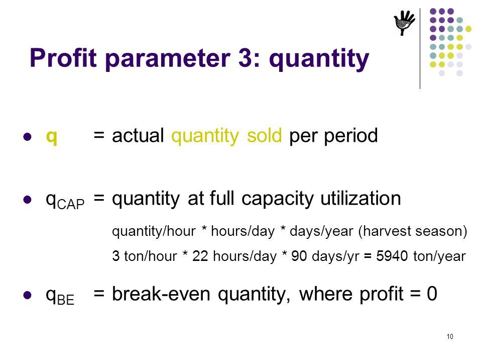 Profit parameter 3: quantity