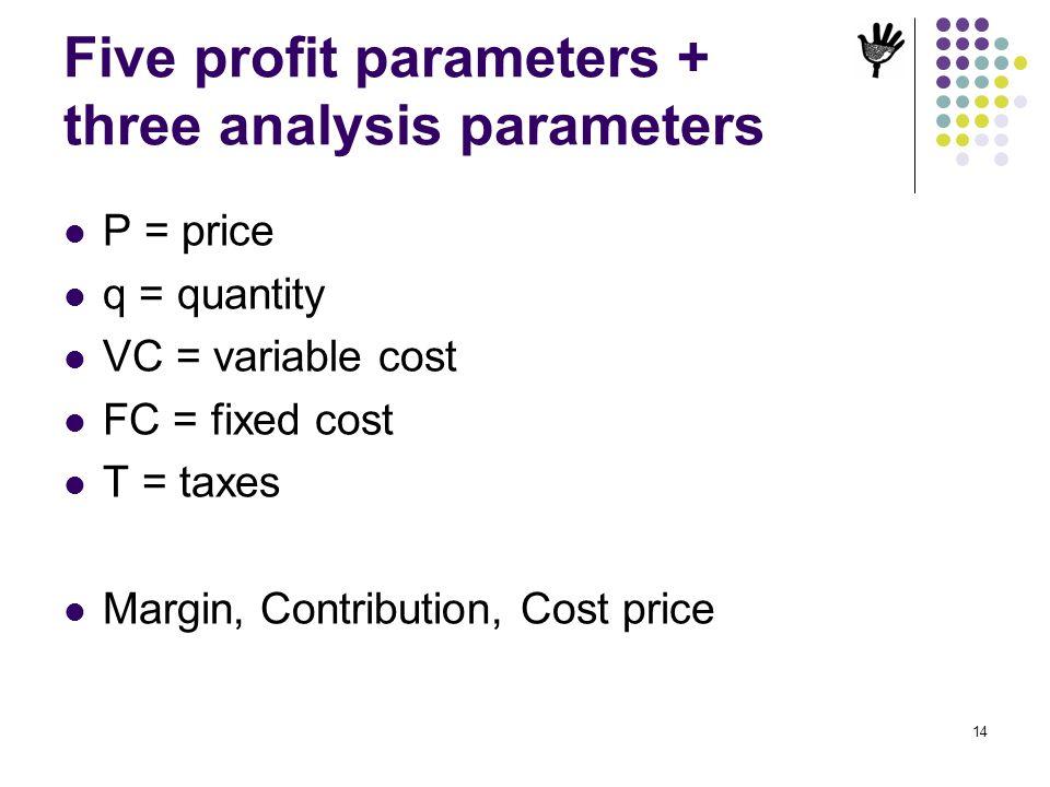 Five profit parameters + three analysis parameters