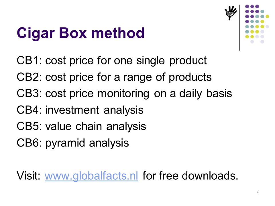 Cigar Box method CB1: cost price for one single product