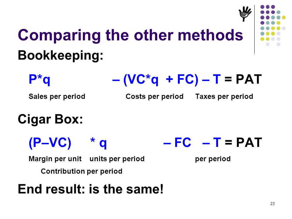 Comparing the other methods
