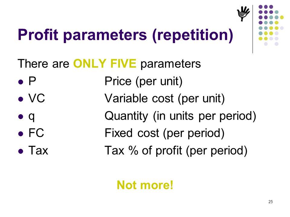 Profit parameters (repetition)