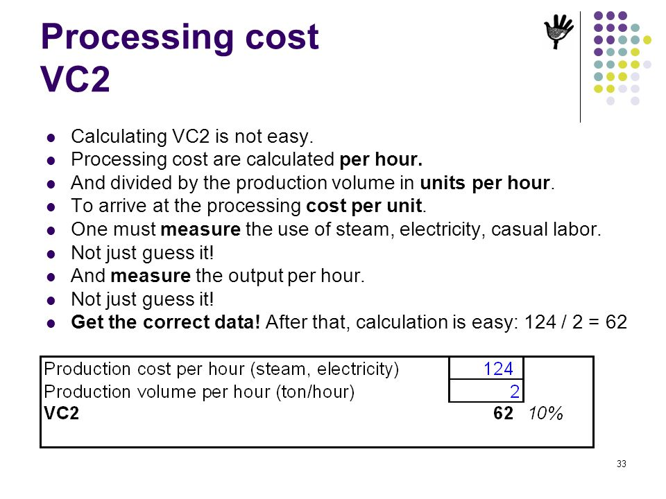 Processing cost VC2 Calculating VC2 is not easy.